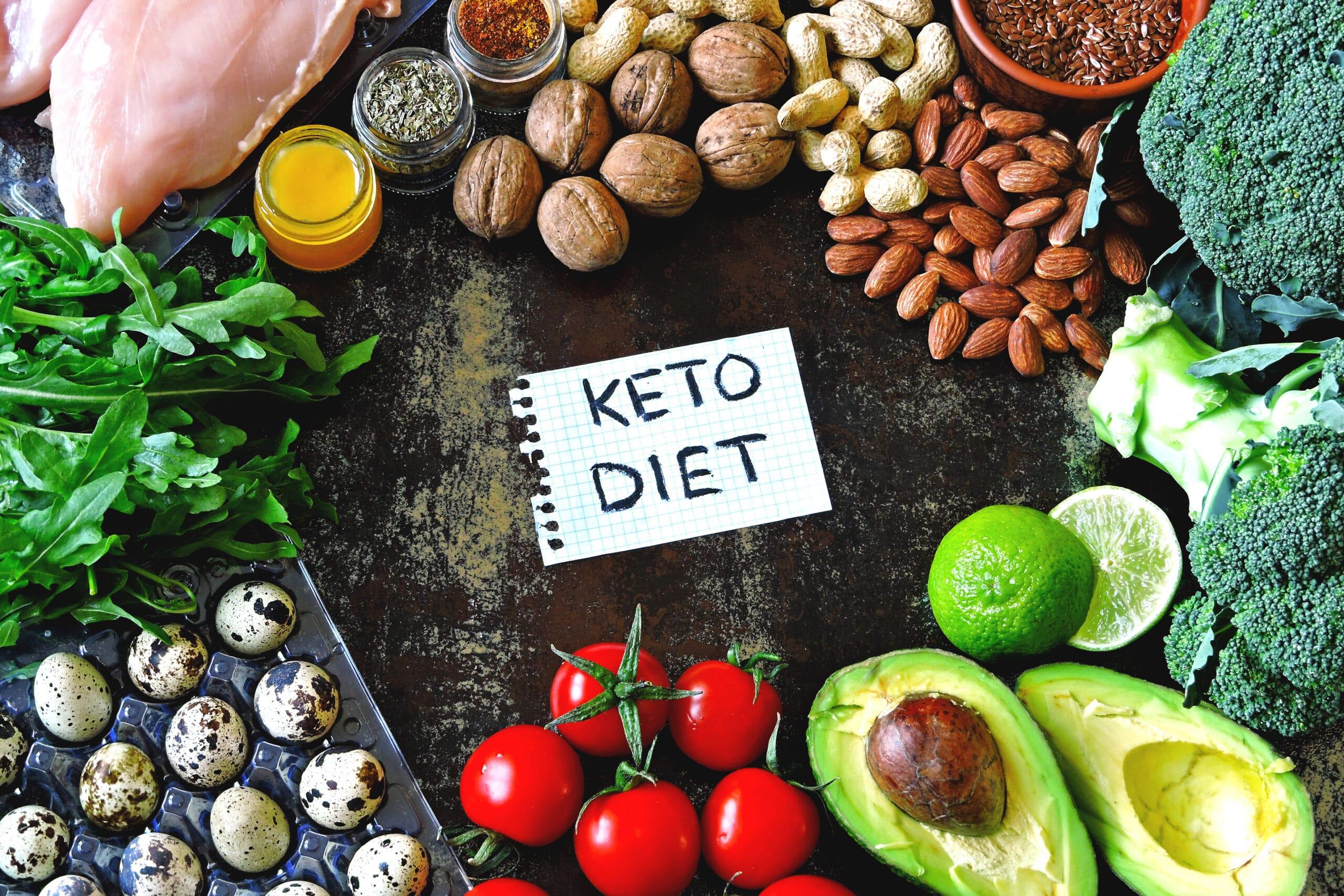 Ziel Ketogene Diät